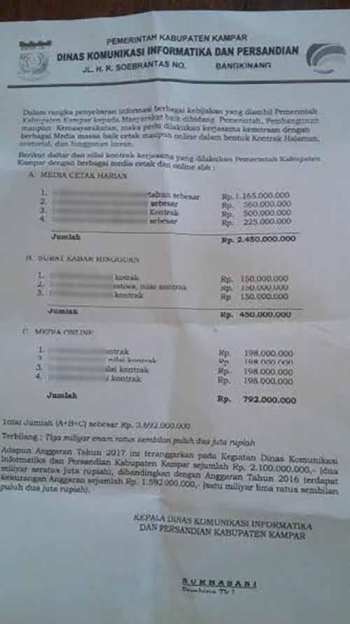Surat Kontrak Media Beredar dan Jadi <i>Viral</i>, Diskominfo Kampar Sebut Tidak Resmi dan Berkilah Mengacu Tahun 2016 yang Dibuat Bagian Humas