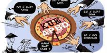 kpk-beberkan-delapan-titik-rawan-korupsi-di-lingkup-pemda