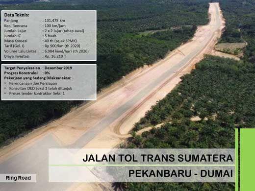 Presiden <i>Groundbreaking</i> Tol Trans Sumatera di Pekanbaru-Dumai Akhir 2016, tapi Ada Syaratnya…